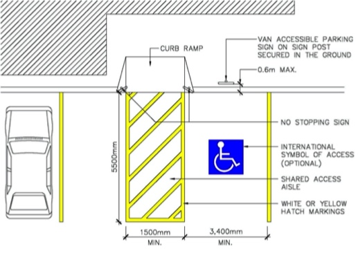 Example of parking space for persons with disabilities. Type A.