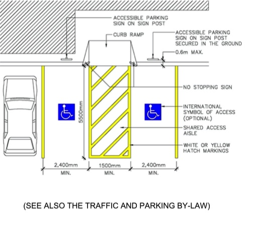 Example of parking space for persons with disabilities. Type B.