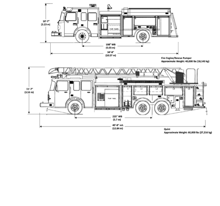 Examples of 2012 London Fire Department vehicle configuration.