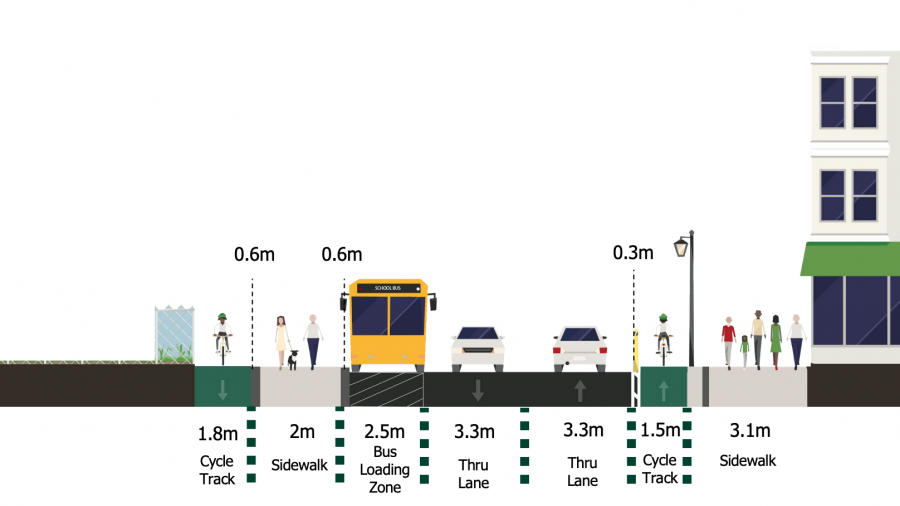 Cross section of the Dundas Cycle Track showing a school loading zone