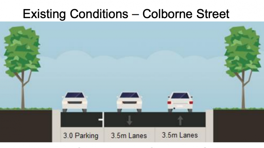 A rendering showing the existing conditions on Colborne Street