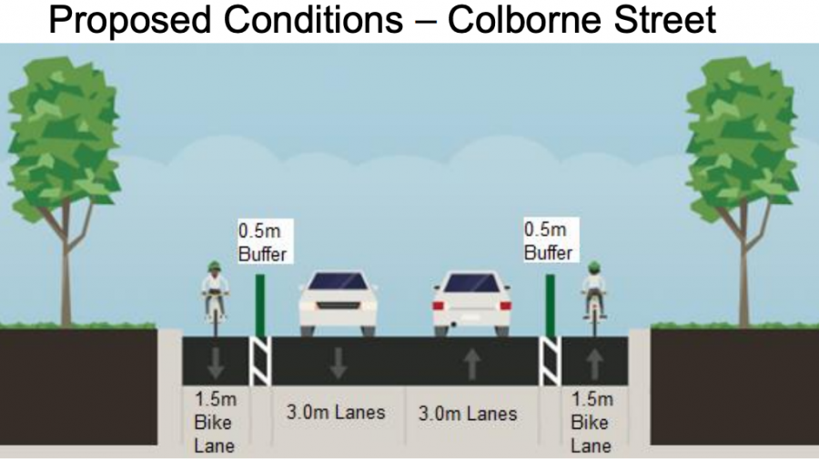 A rendering showing the proposed conditions on Colborne Street